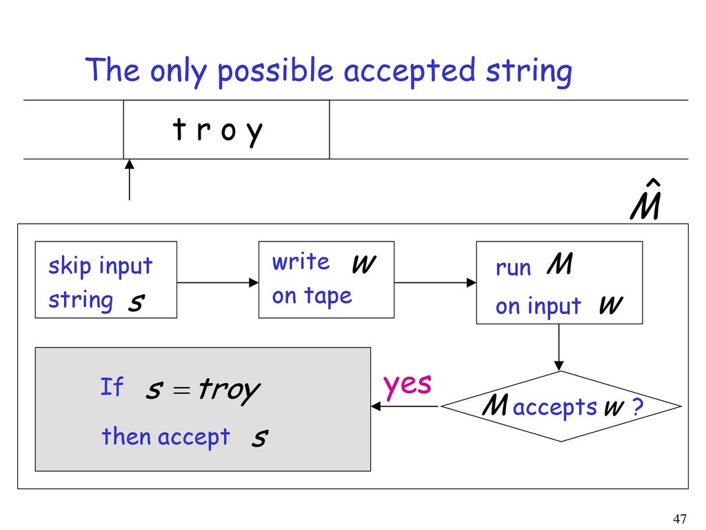 The only possible accepted string