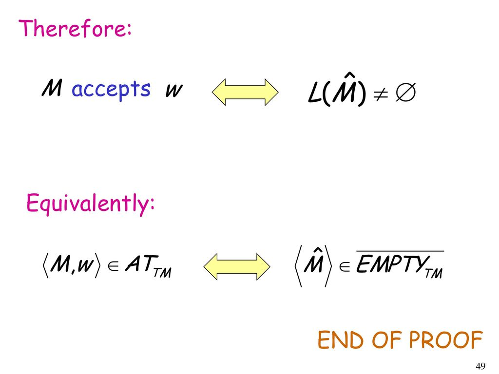 Therefore: accepts Equivalently: END OF PROOF