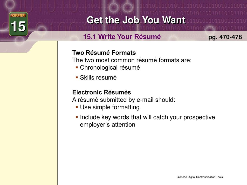 15 Get The Job You Want Chapter Contents Pg Ppt Download