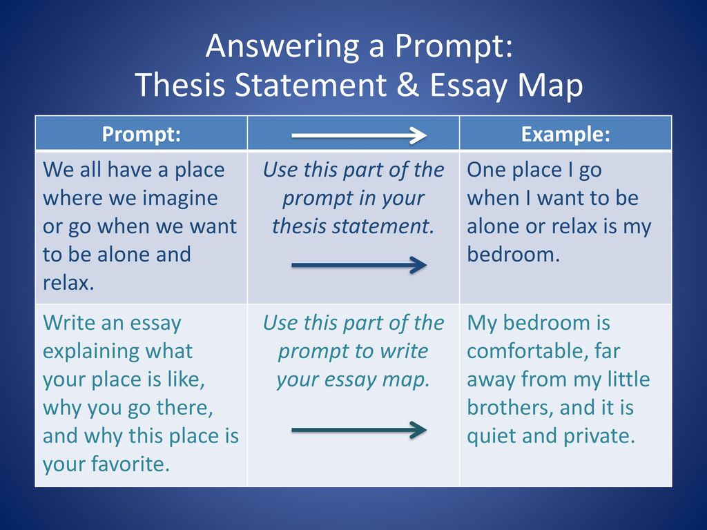 Introduction to Informative or Expository Essay Writing - ppt download