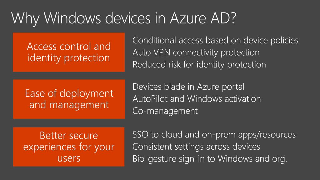 Windows devices in Azure AD: why should I care? - ppt download