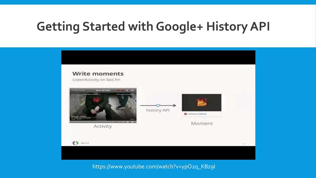 HISTORY Of API  - ppt download