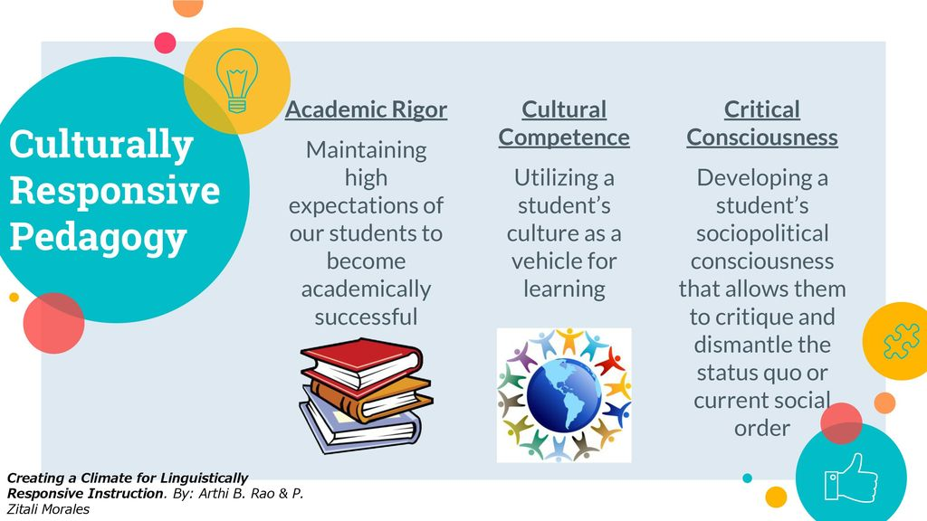 Creating Culturally Responsive Classroom Culture Instruction Ppt