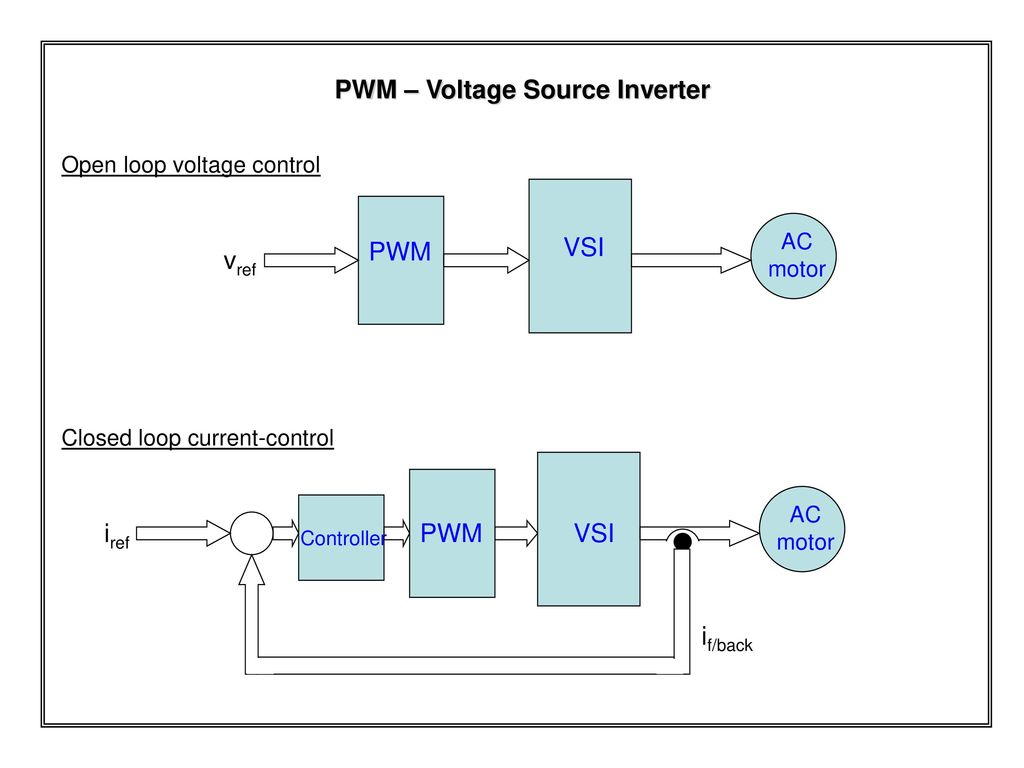 Space Vector Modulation Svm Ppt Download Voltage Controlled Pwm 2 Source Inverter