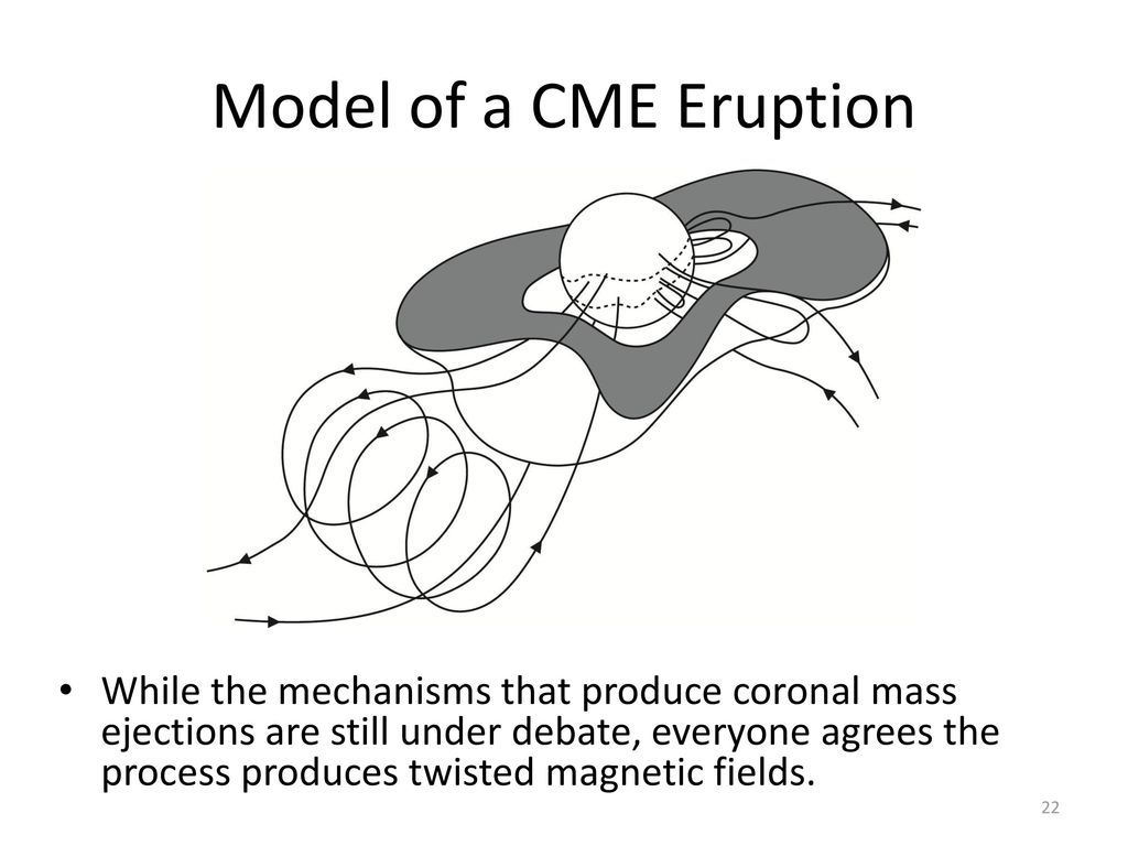Model of a CME Eruption