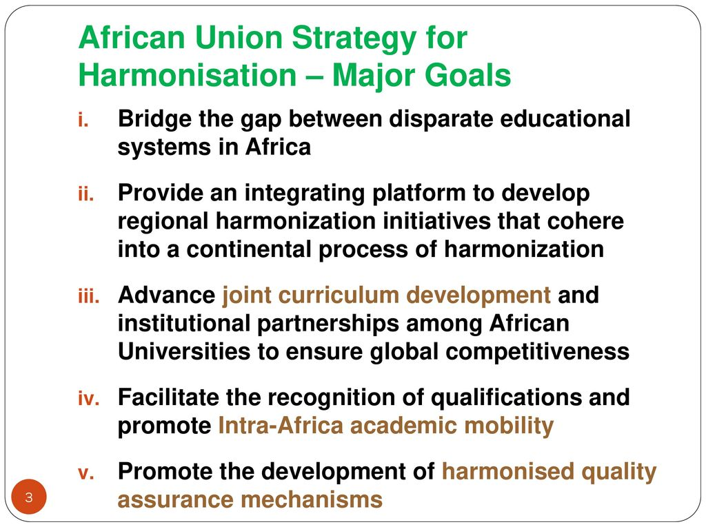 African Union Perspectives - ppt download