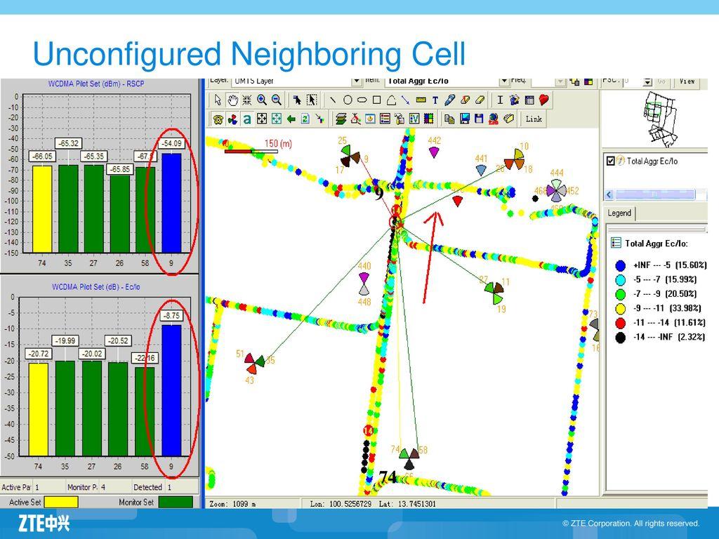 UMTS Call Drop Analysis - ppt download