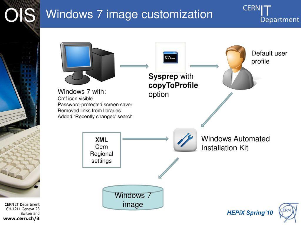 Windows 7 deployment at CERN - ppt download