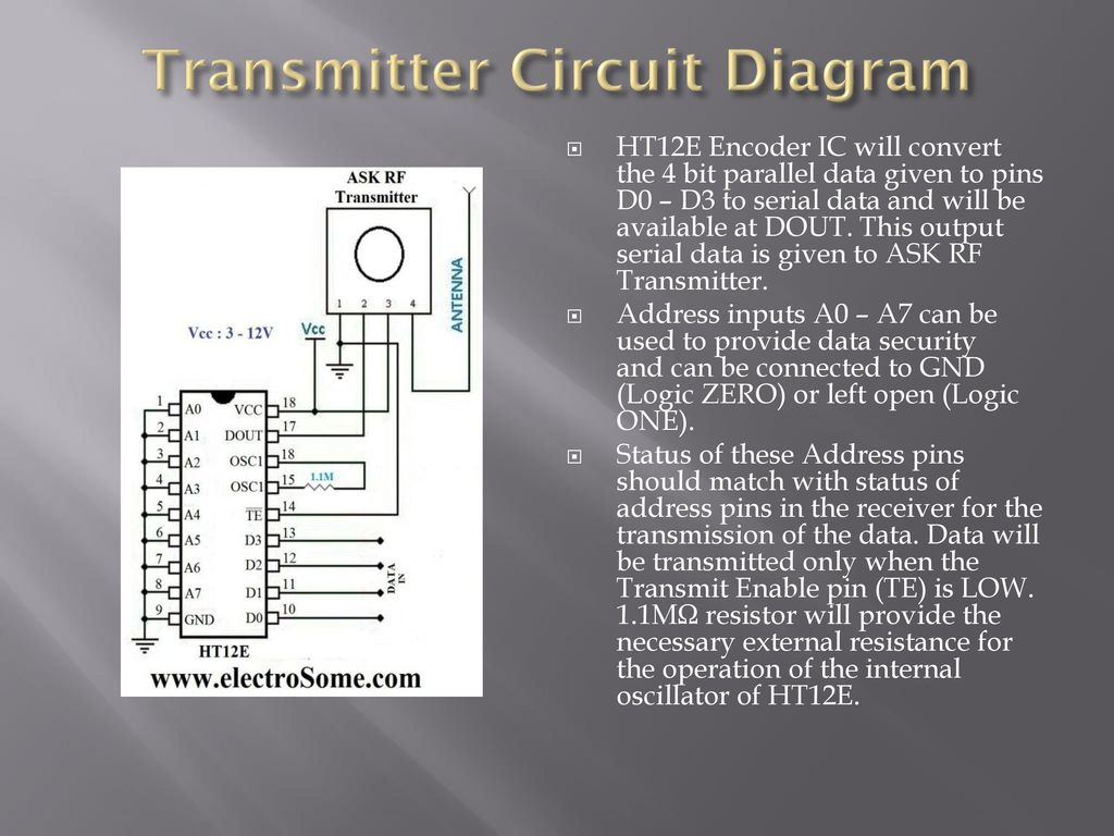 Objective And Features Ppt Download Rf Transmitter Circuit Diagram