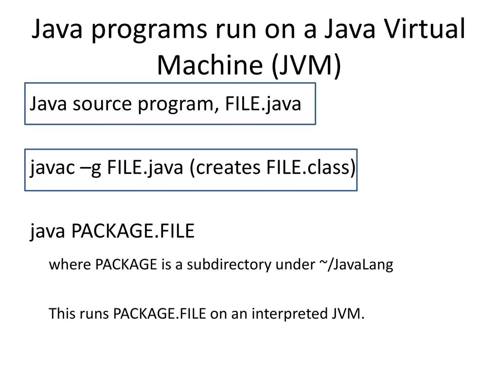 CSC Java Programming, Spring, ppt download