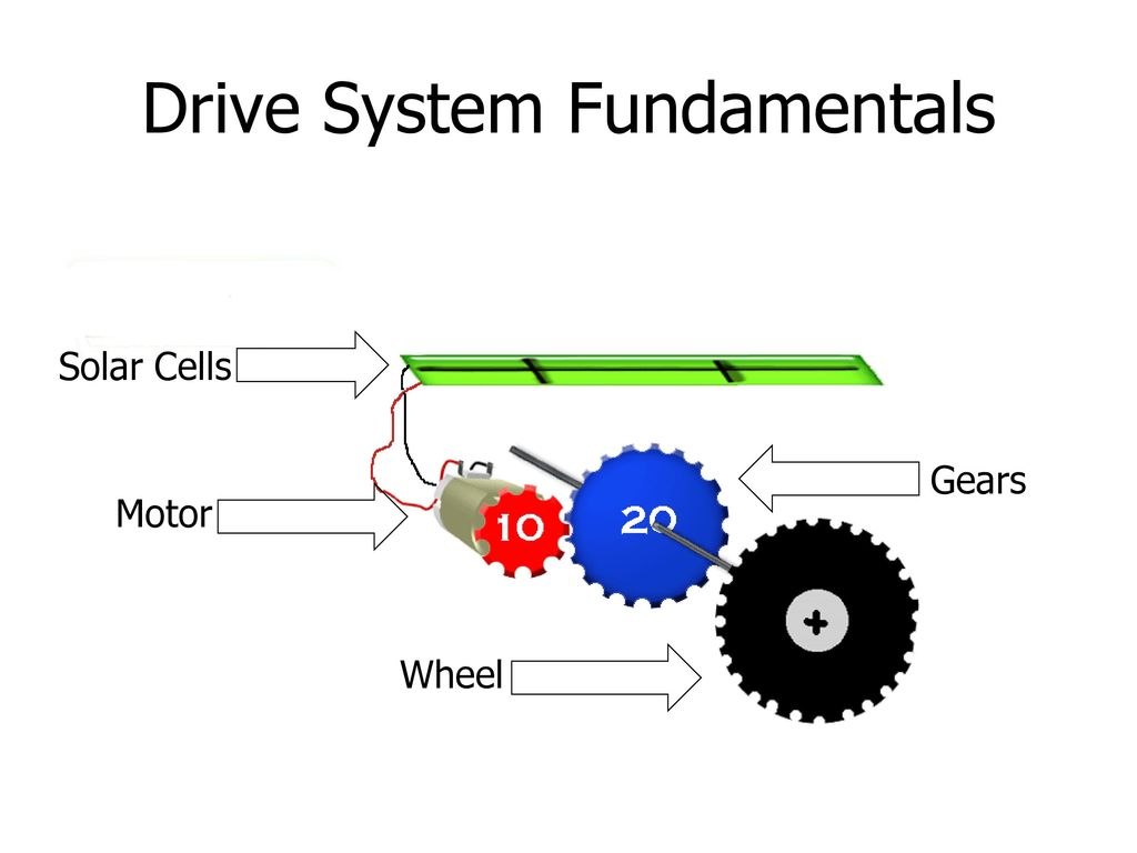 Solar Car Fundamentals Ppt Download Diagram 3 Drive System
