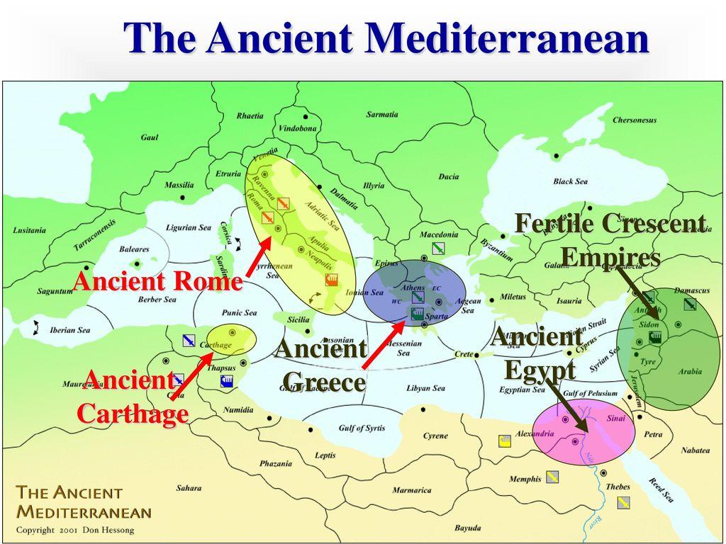 The Modern Mediterranean - ppt download