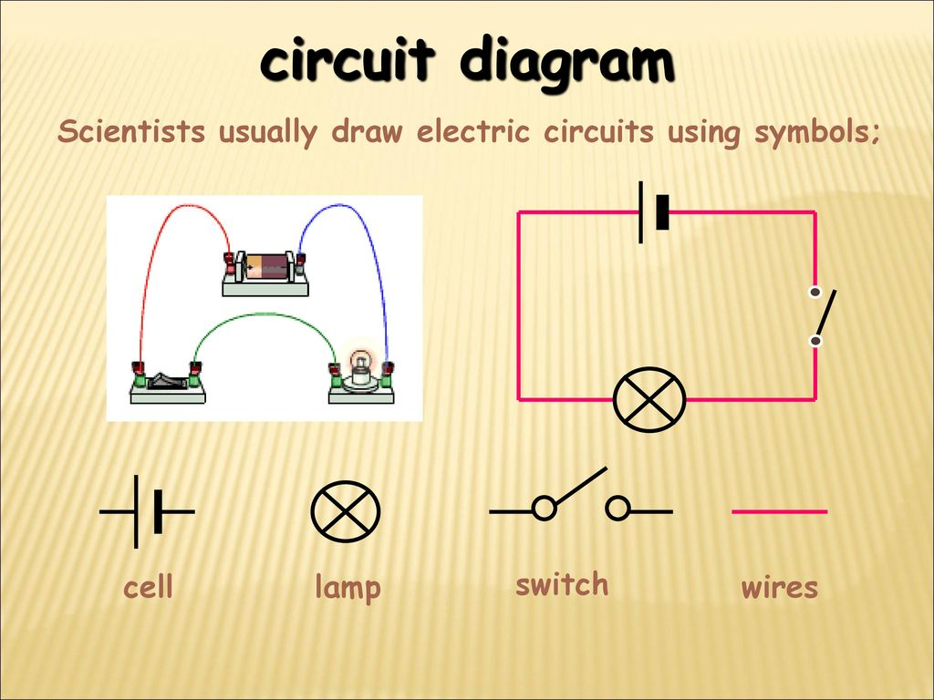 Electric Circuits Ppt Download Draw A Circuit Diagram 6 Scientists Usually Using Symbols Cell Lamp Switch Wires