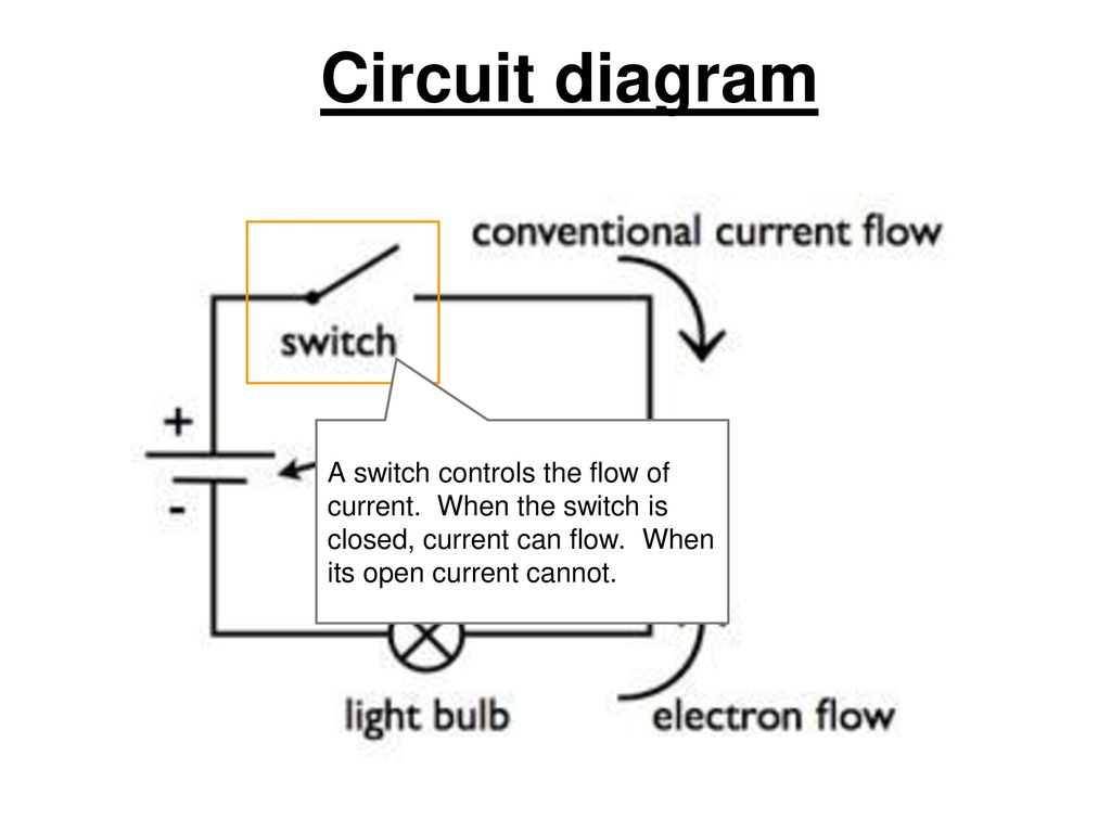Current and Circuit Diagrams - ppt download on