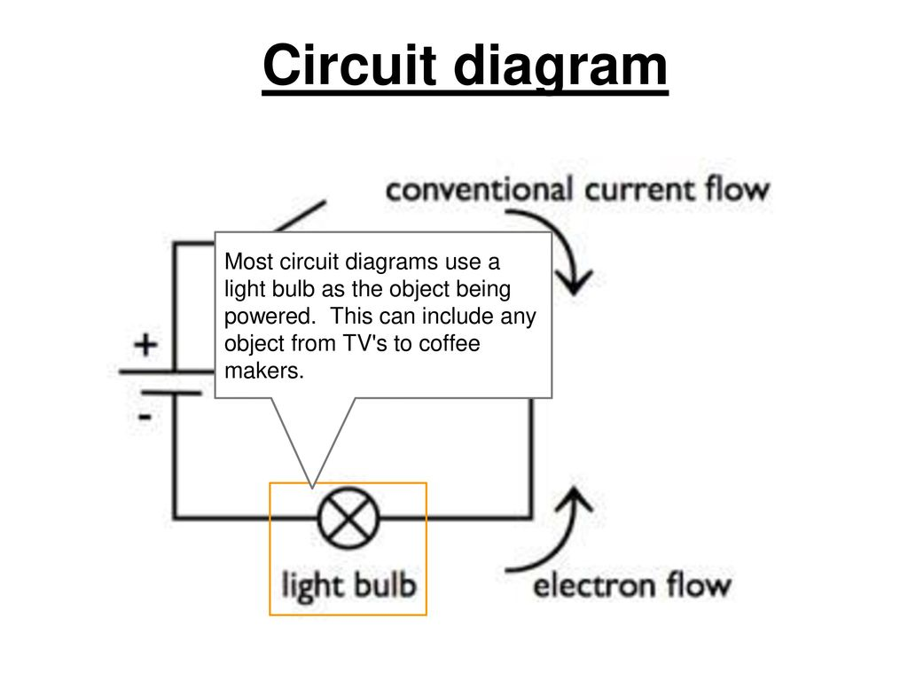 Current and circuit diagrams ppt download 11 circuit asfbconference2016 Images
