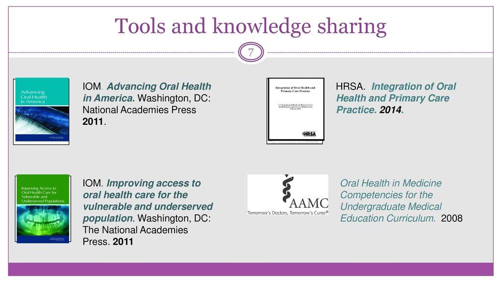 advancing oral health in america