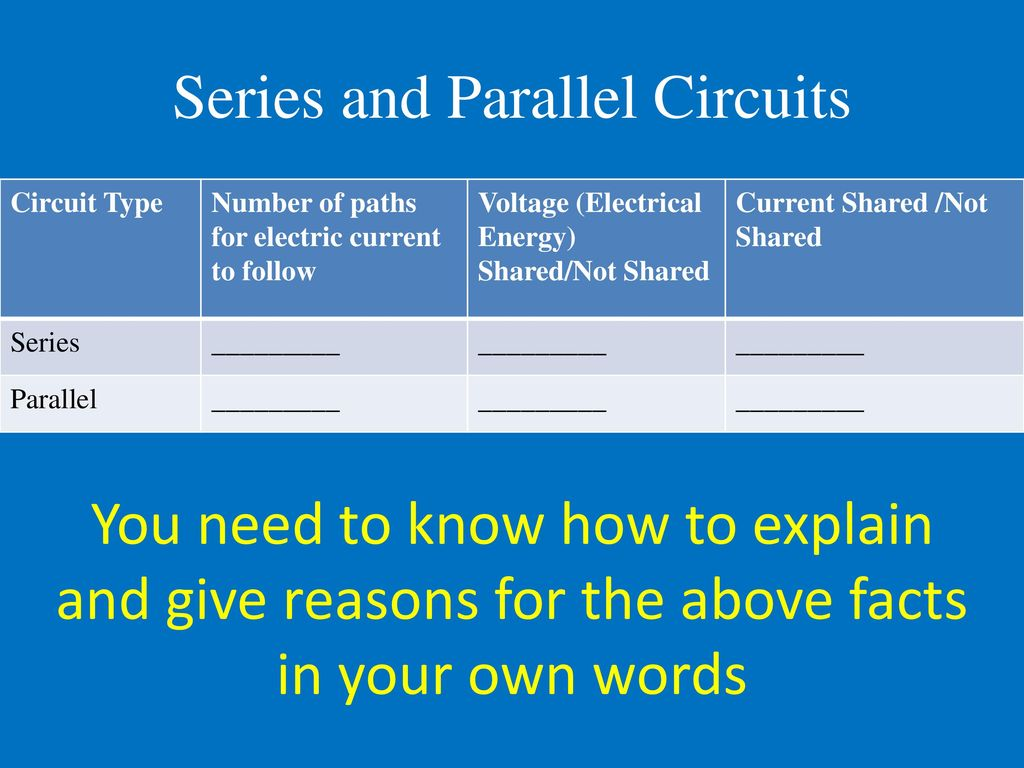 Circuits Current And Voltage Ppt Download Explain Series Parallel Circuit