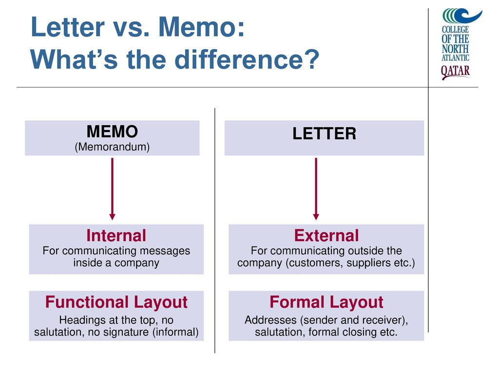 Business letters and memos   ppt download