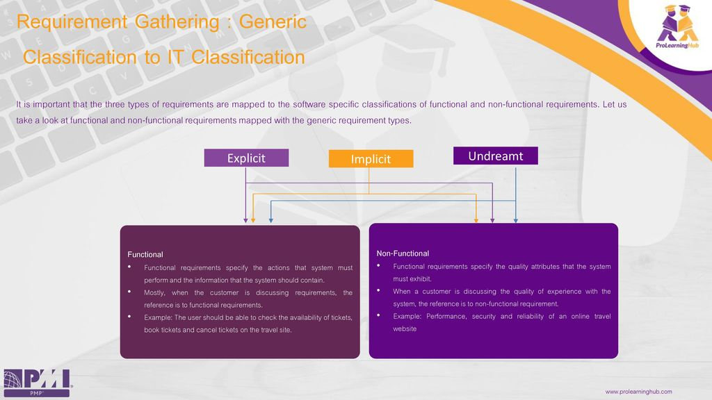 Requirements Engineering- PM Perspective - ppt download