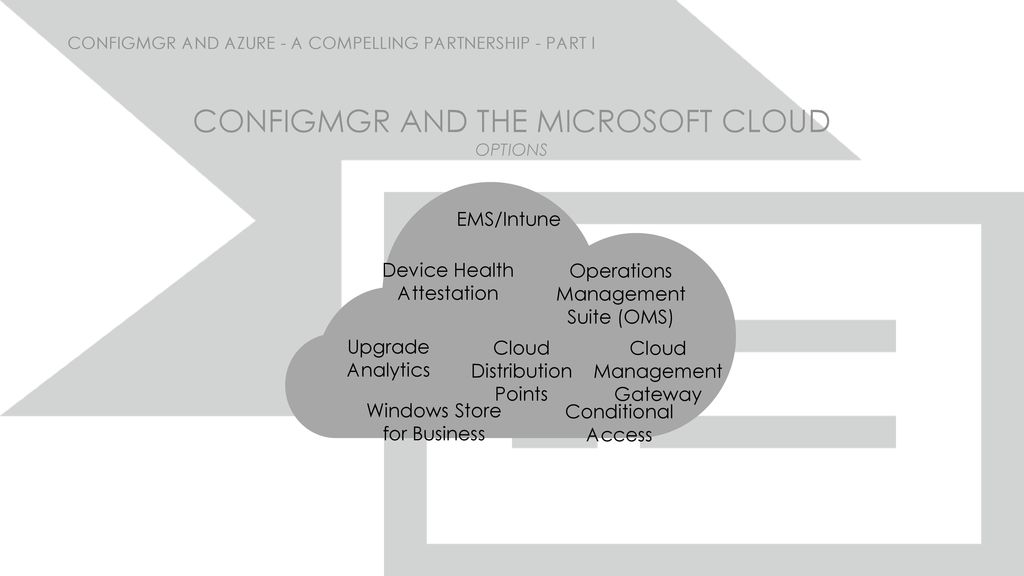 ConfigMgr and Azure – A Compelling Partnership – Part I