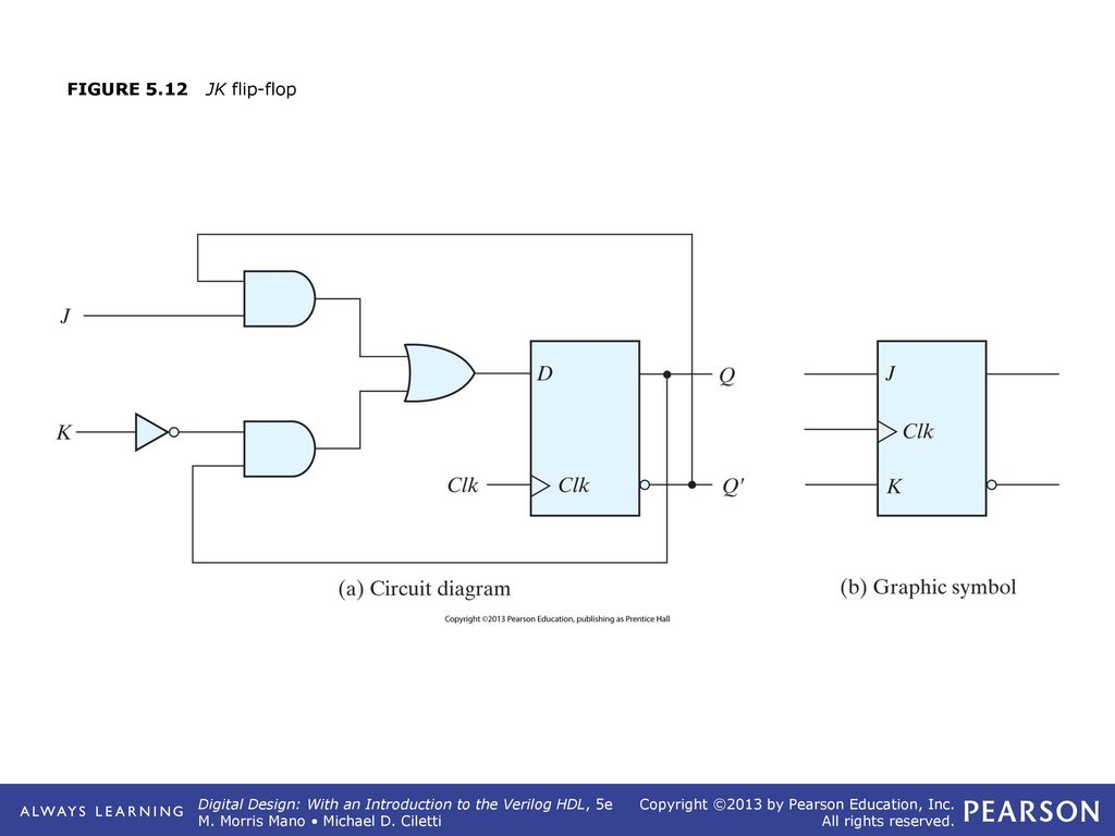 Figure 51 Block Diagram Of Sequential Circuit Ppt Download J K Flip Flop Logic 12 Jk