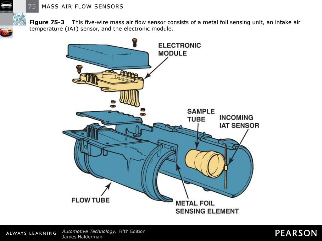 75 MASS AIR FLOW SENSORS MASS AIR FLOW SENSORS  - ppt download