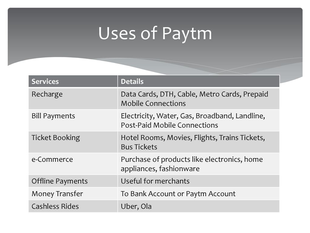 USE OF PAYTM FOR CASHLESS TRANSACTIONS - ppt download