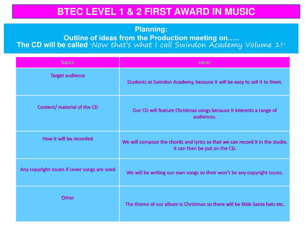 BTEC Level 1 & 2 FIRST AWARD in MUSIC UNIT 2: Managing a Music ...