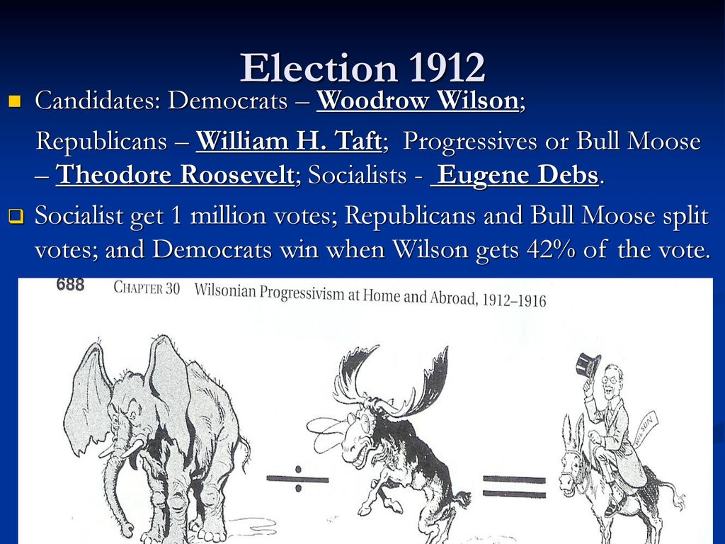 why did wilson win the election of 1912