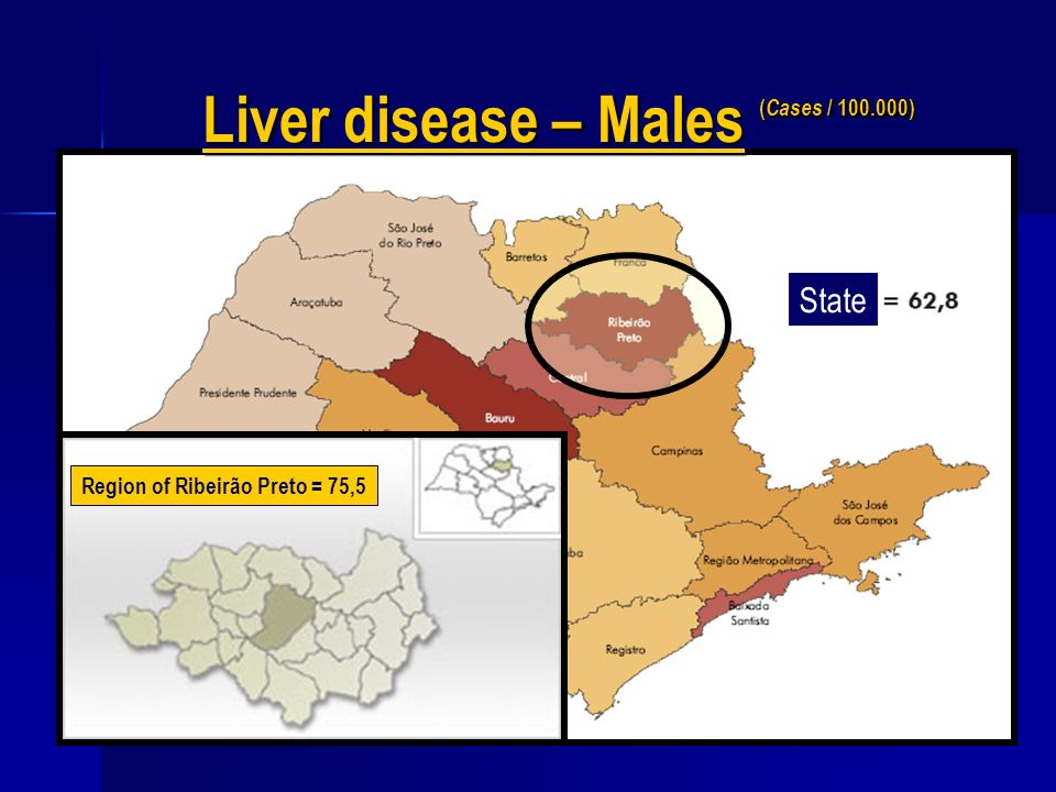 Liver disease – Males (Cases / )