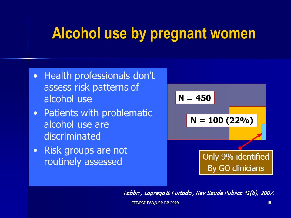 Alcohol use by pregnant women