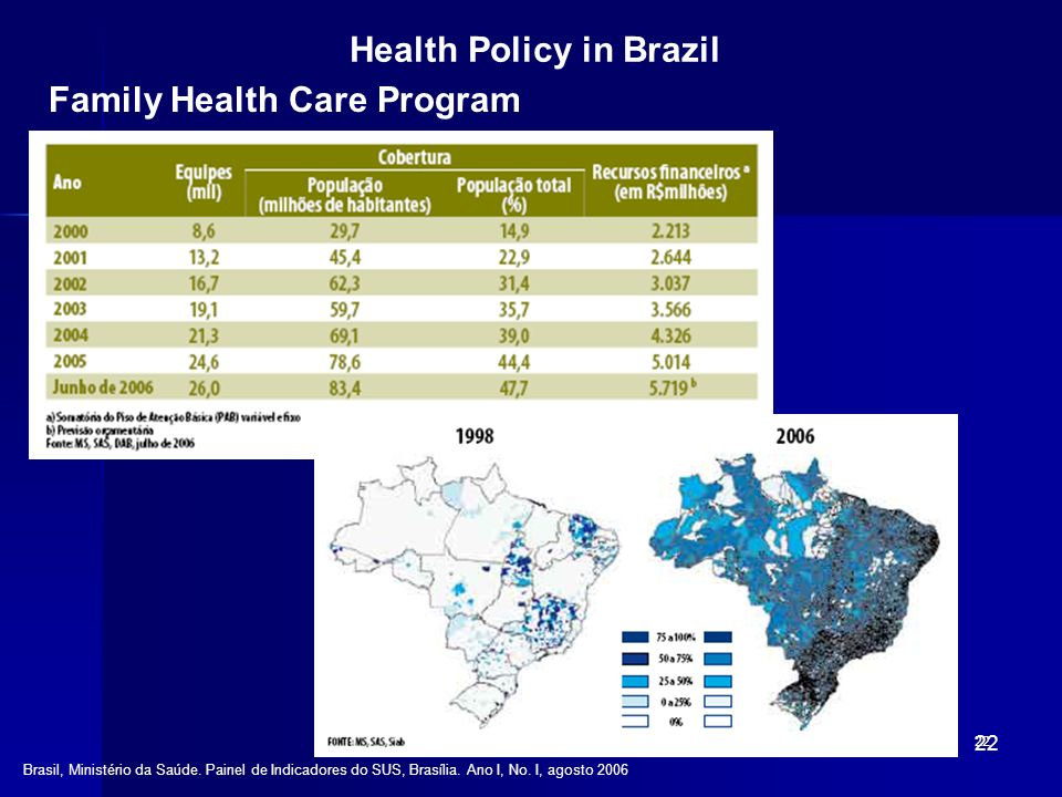 Health Policy in Brazil Family Health Care Program