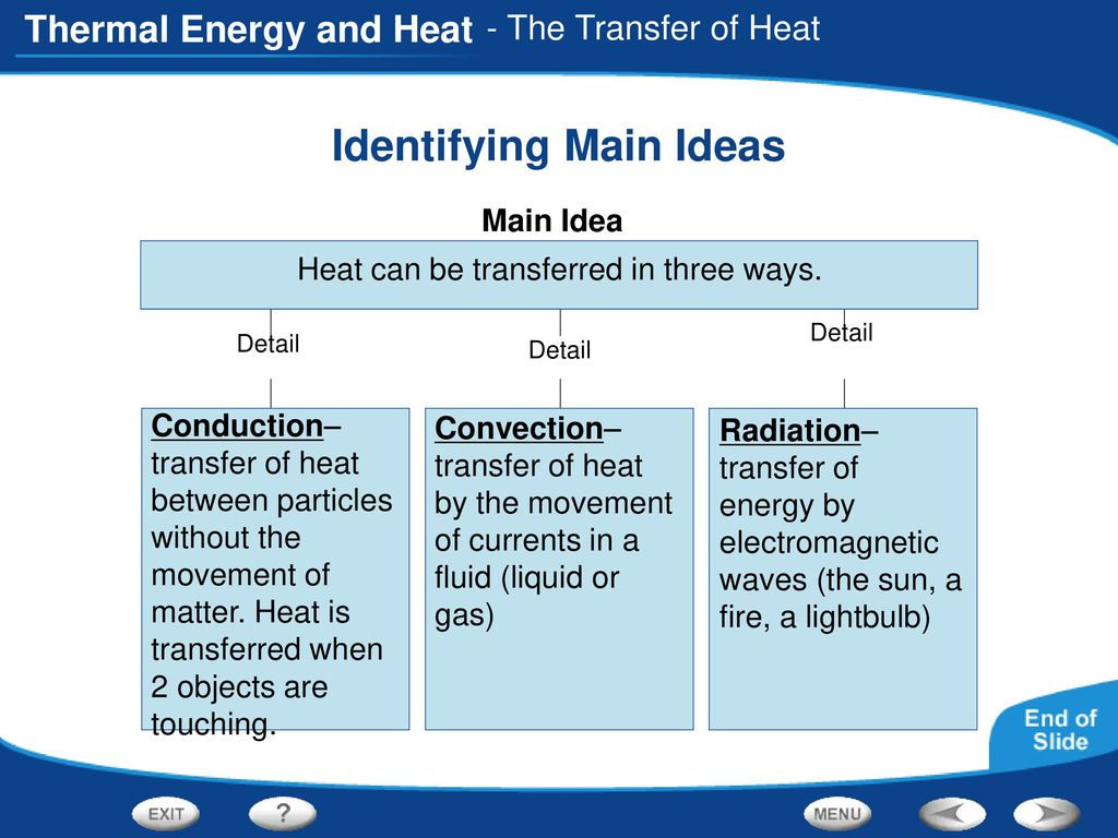 Graphic Organizer Heat Thermal energy Conduction Convection