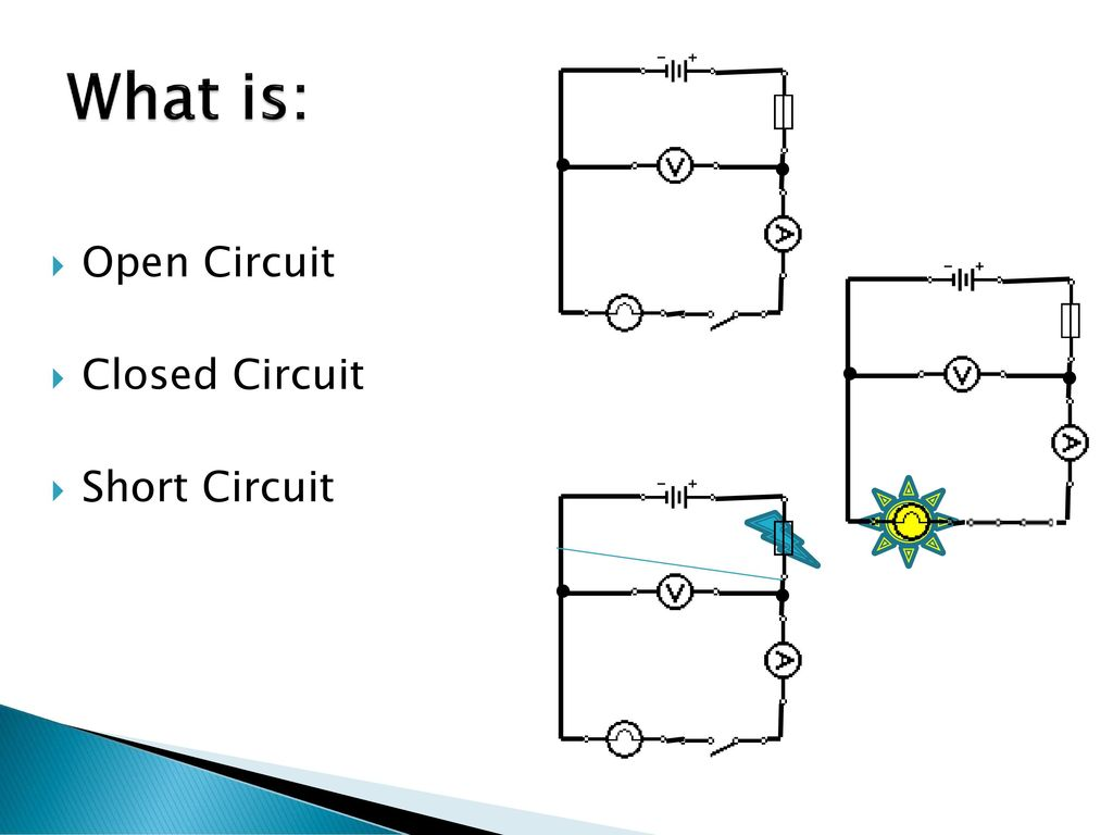 What Exactly Does Each Part Of The Circuit Do Ppt Download Open And Short 8 Is Closed
