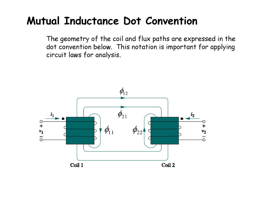 Circuits Ii Ee221 Unit 9 Instructor Kevin D Donohue Ppt Download Circuit Diagram Notation 3 Mutual Inductance Dot Convention