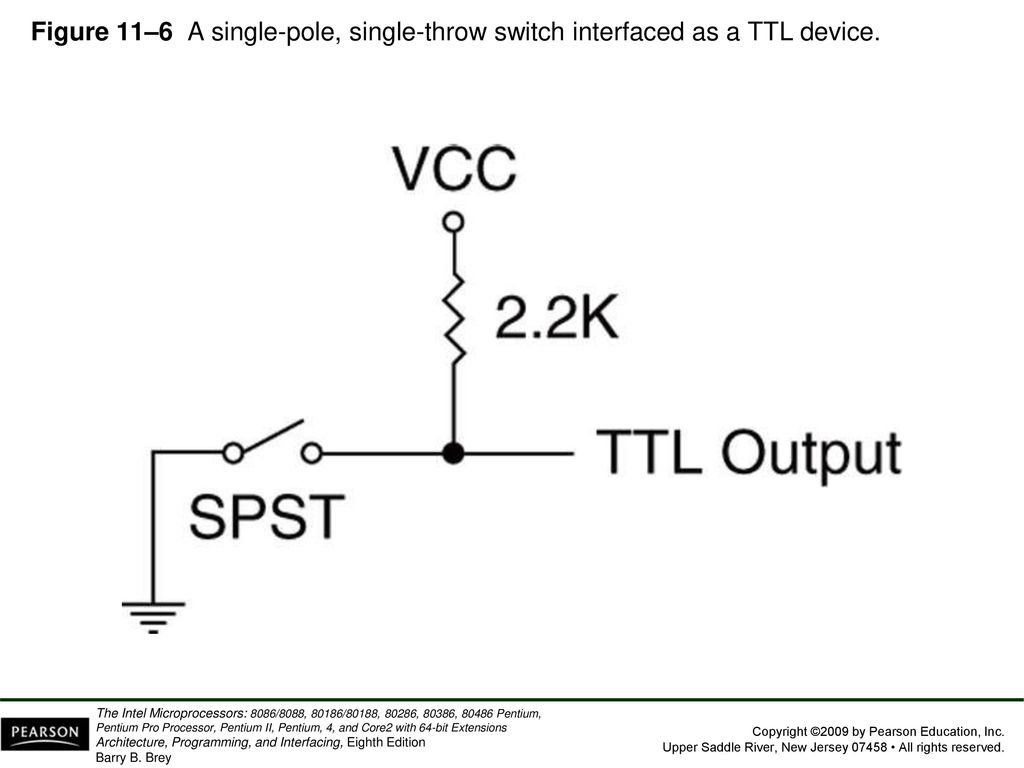 Basic I O Interface Ppt Download Figure 48 Ttl Inverter Circuit 16 116 A Single Pole Throw Switch Interfaced As Device
