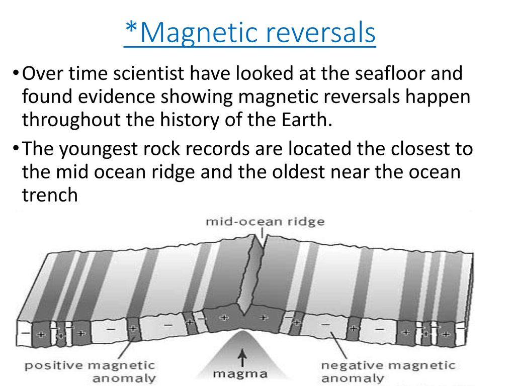 14 Hotspots and Magnetic Reversals Notes - ppt download