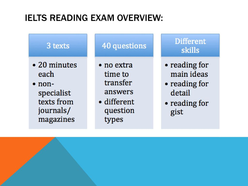 IELTS reading: how to smash it! - ppt download
