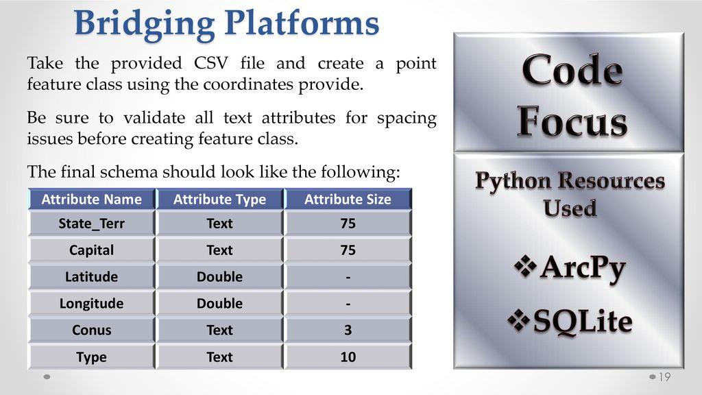 Tips and tricks for bridging platforms - ppt download