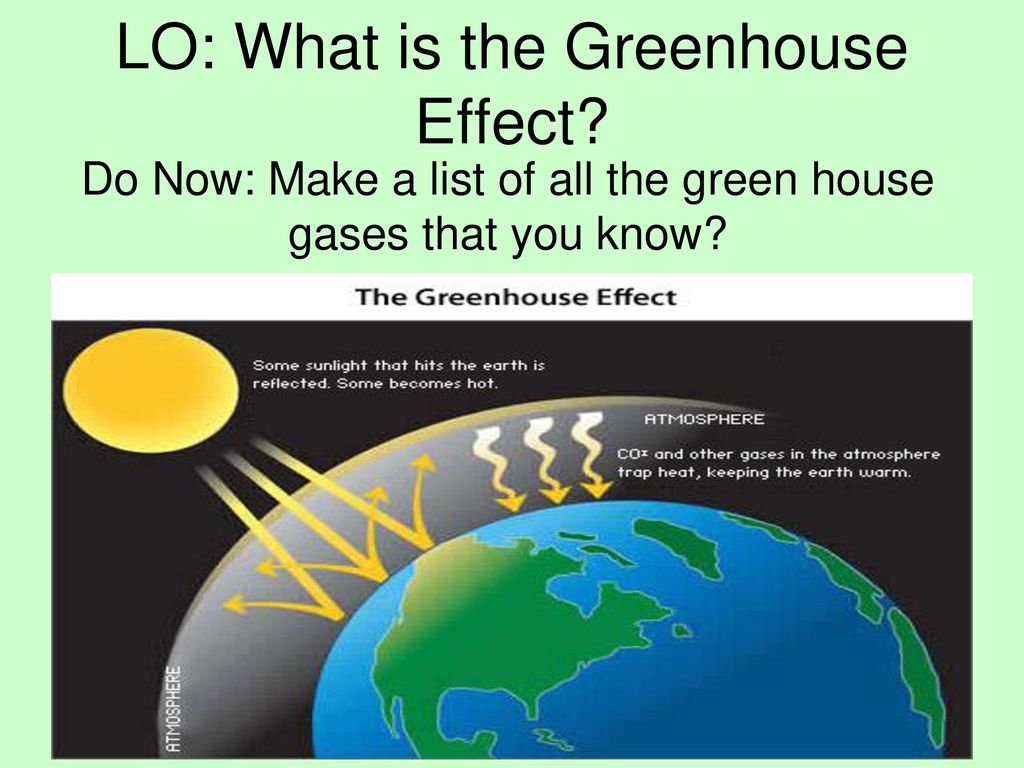 Lo What Is The Greenhouse Effect Ppt Download