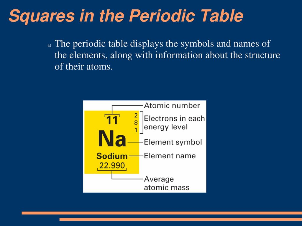 Periodic trends the periodic law classification of elements ppt squares in the periodic table urtaz Choice Image