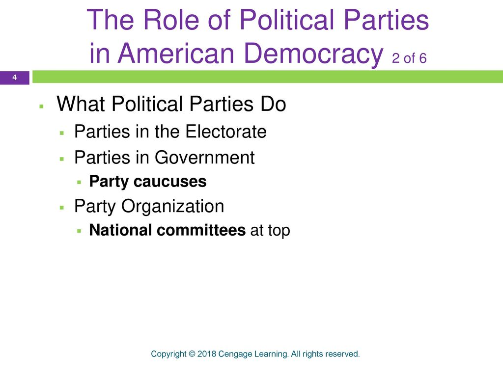 political parties chapter ppt download