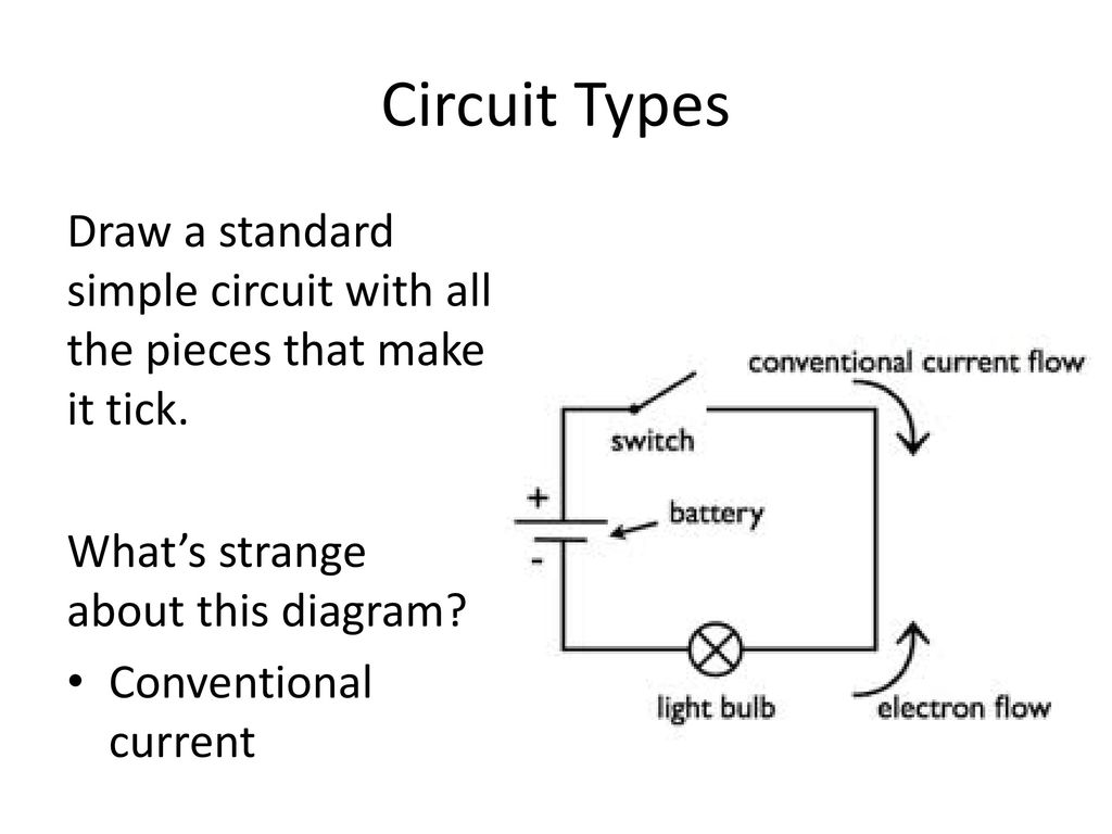 Aim How Do We Analyze A Series Circuit Ppt Download Types Of Simple Circuits And Parallel 3 Draw Standard