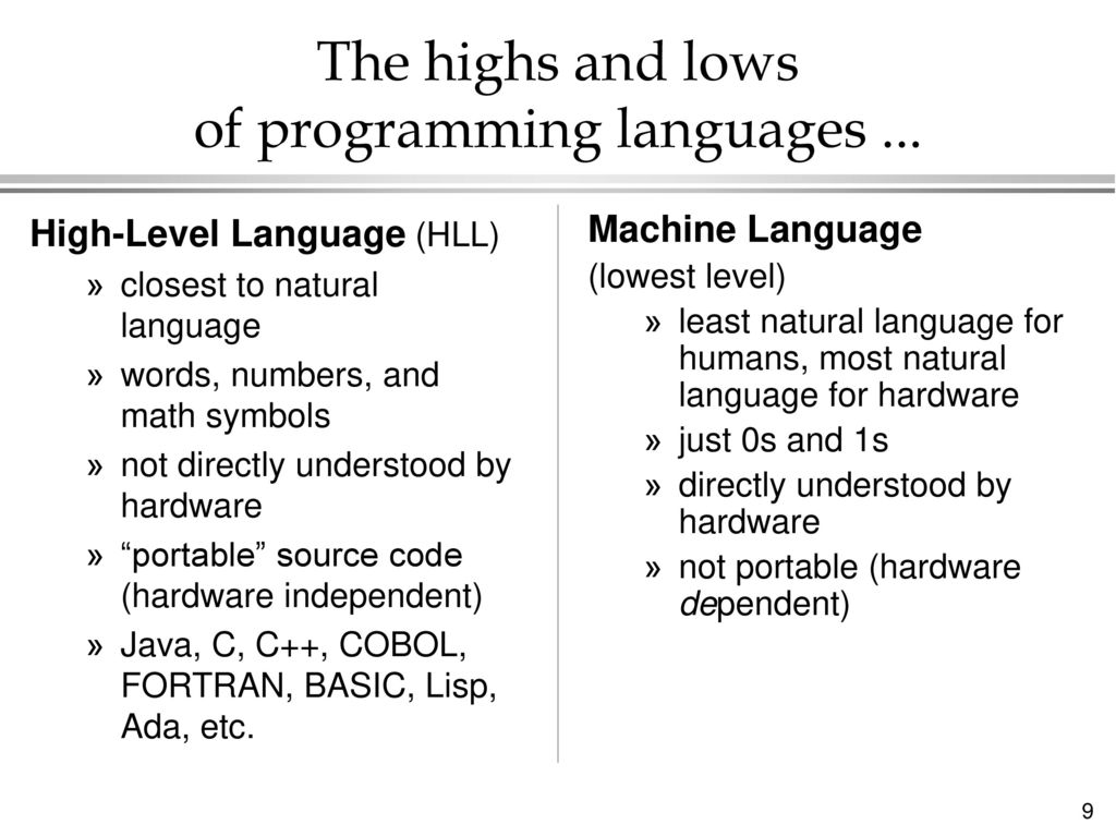Introduction To Computers And Java Ppt Download