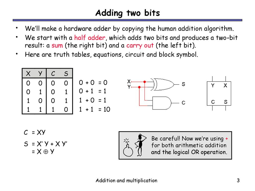 Addition And Multiplication Ppt Download Adding In Circuitry