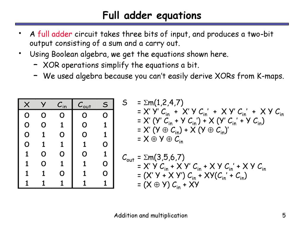 Addition And Multiplication Ppt Download Circuit 2 Twobit Adder 5