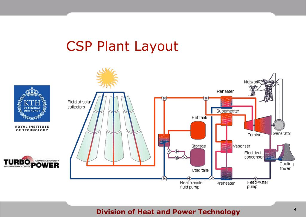 Steam Turbine Optimization for Solar Thermal Power Plant Operation