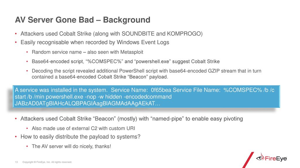 Cobalt strike cracked download windows