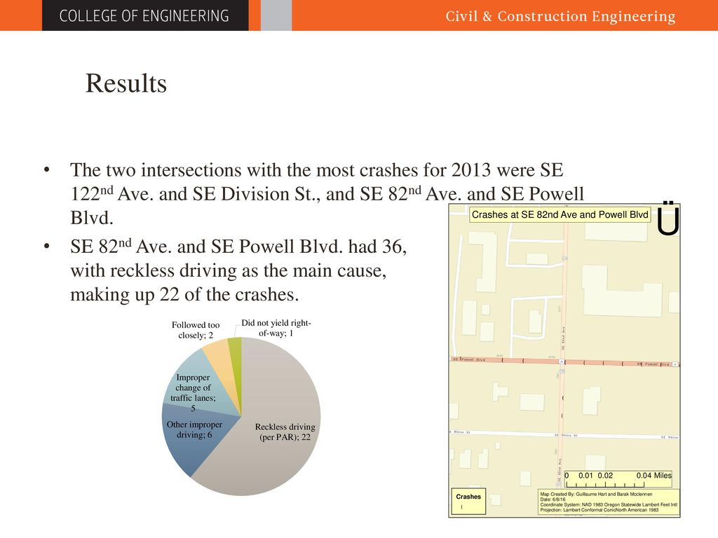 Intersection Crash Analysis in the State of Oregon - ppt