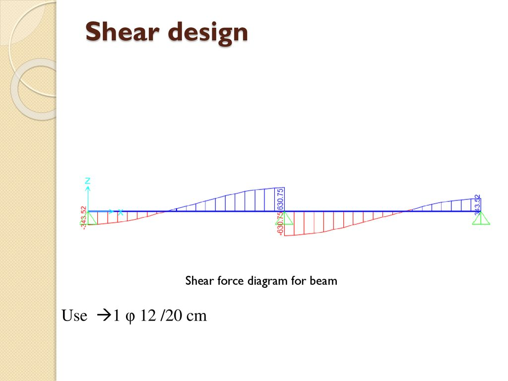 College Of Education Science Centers Building Ppt Download Shearing Force Diagram 36 Shear Design For Beam Use 1 12 20 Cm